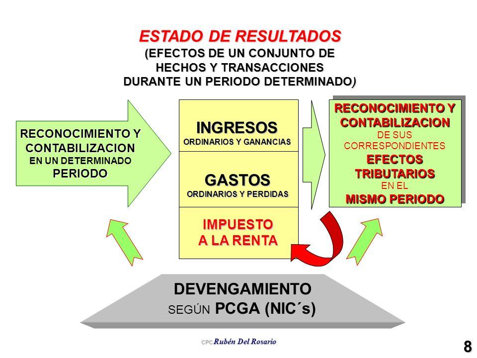 CPC Rubén Del Rosario 8 ESTADO DE RESULTADOS (EFECTOS DE UN CONJUNTO DE HECHOS Y TRANSACCIONES DURANTE UN PERIODO DETERMINADO) INGRESOS ORDINARIOS Y G