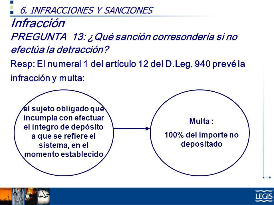 Infracción PREGUNTA 13: ¿Qué sanción corresondería si no efectúa la detracción? Resp: El numeral 1 del artículo 12 del D.Leg. 940 prevé la infracción