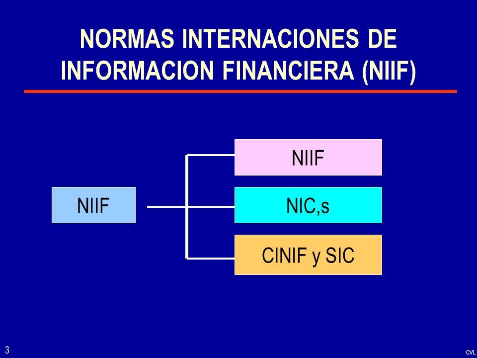 CVL 3 NORMAS INTERNACIONES DE INFORMACION FINANCIERA (NIIF) NIIF CINIF y SIC NIC,s NIIF
