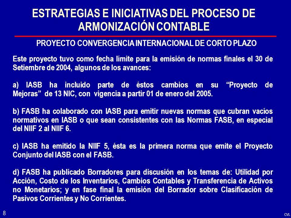 CVL 8 ESTRATEGIAS E INICIATIVAS DEL PROCESO DE ARMONIZACIÓN CONTABLE PROYECTO CONVERGENCIA INTERNACIONAL DE CORTO PLAZO Este proyecto tuvo como fecha