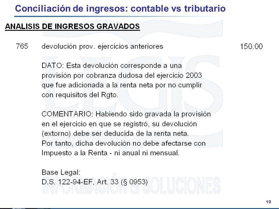 10 Conciliación de ingresos: contable vs tributario