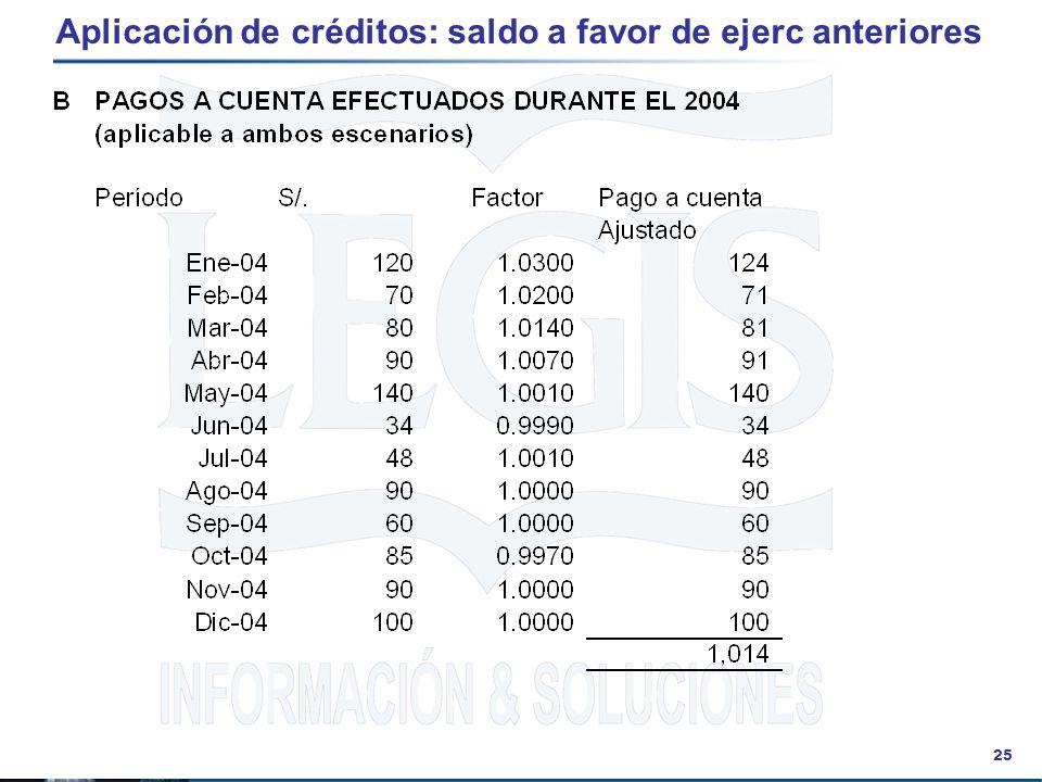 25 Aplicación de créditos: saldo a favor de ejerc anteriores