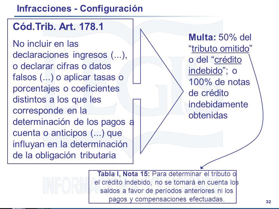 32 Infracciones - Configuración Cód.Trib. Art. 178.1 No incluir en las declaraciones ingresos (...), o declarar cifras o datos falsos (...) o aplicar