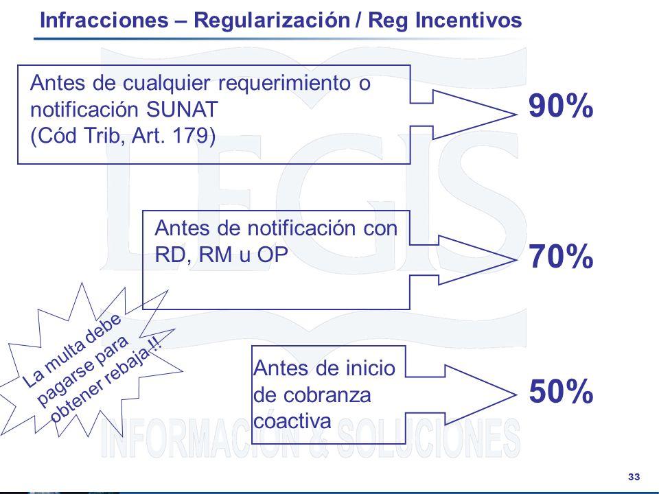 33 Infracciones – Regularización / Reg Incentivos Antes de cualquier requerimiento o notificación SUNAT (Cód Trib, Art. 179) Antes de notificación con