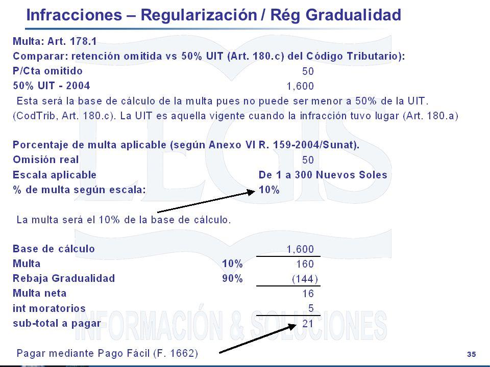 35 Infracciones – Regularización / Rég Gradualidad