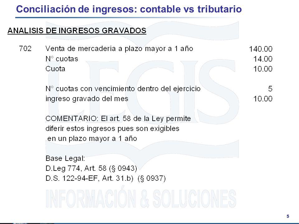 16 Conciliación de ingresos: contable vs tributario