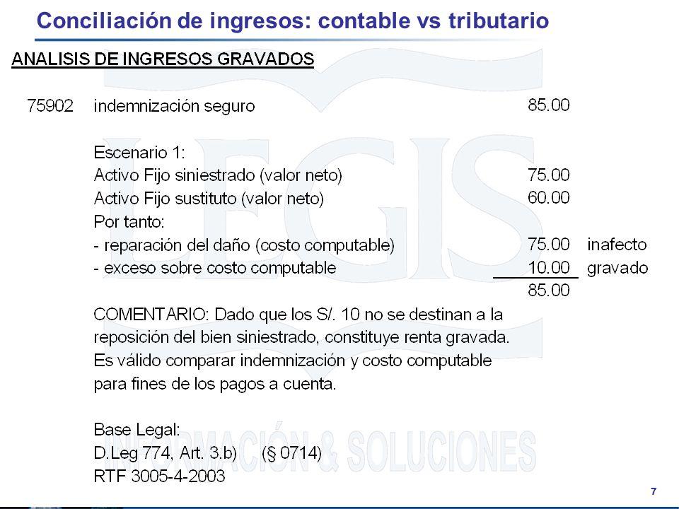 28 Modificación del coeficiente o porcentaje El coeficiente resulta de relacionar el impuesto y los ingresos netos del ejercicio anterior.