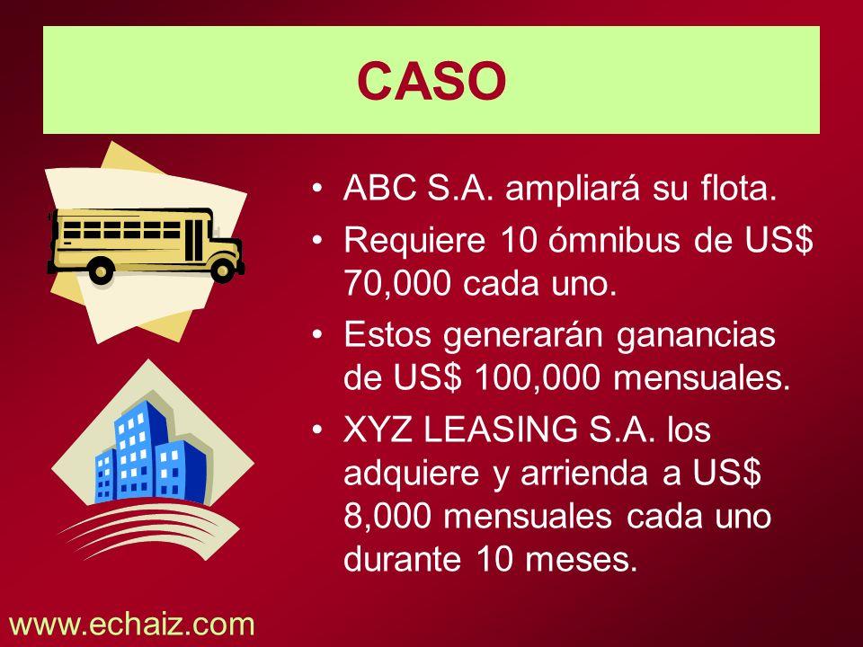 CASO www.echaiz.com ABC S.A. ampliará su flota. Requiere 10 ómnibus de US$ 70,000 cada uno. Estos generarán ganancias de US$ 100,000 mensuales. XYZ LE