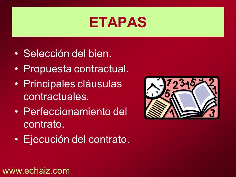 ETAPAS Selección del bien. Propuesta contractual. Principales cláusulas contractuales. Perfeccionamiento del contrato. Ejecución del contrato. www.ech