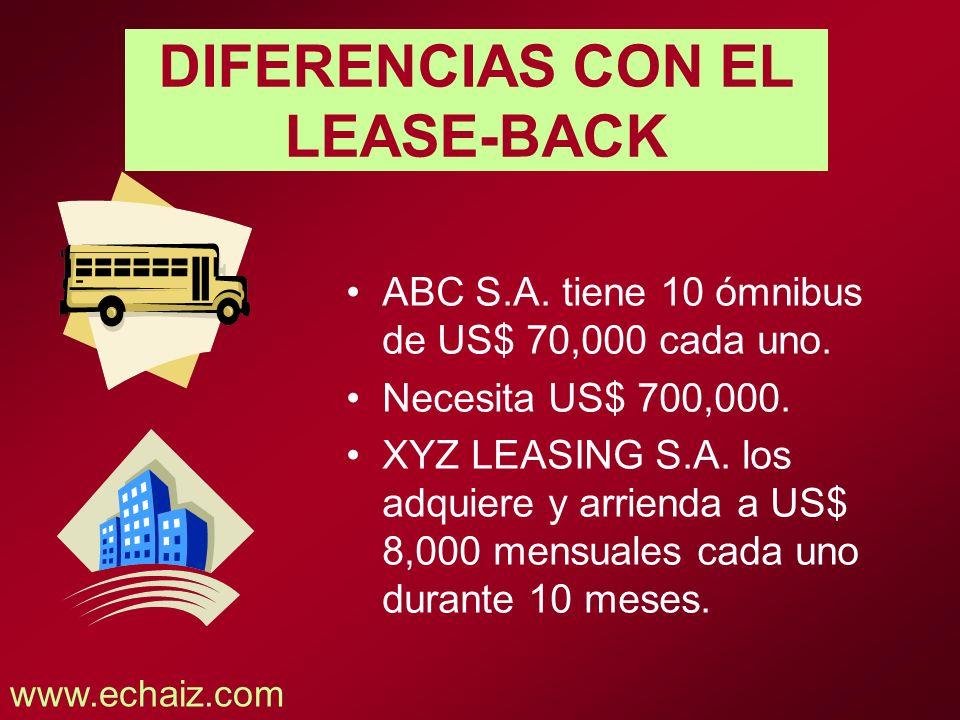 DIFERENCIAS CON EL LEASE-BACK www.echaiz.com ABC S.A. tiene 10 ómnibus de US$ 70,000 cada uno. Necesita US$ 700,000. XYZ LEASING S.A. los adquiere y a