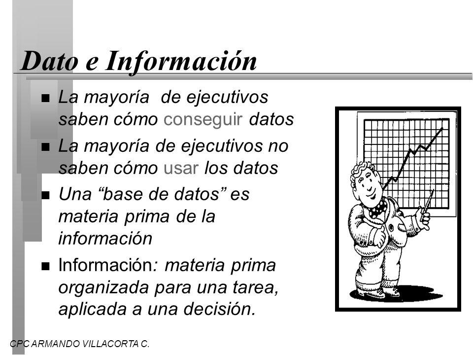 CPC ARMANDO VILLACORTA C. Dato e Información n La mayoría de ejecutivos saben cómo conseguir datos n La mayoría de ejecutivos no saben cómo usar los d