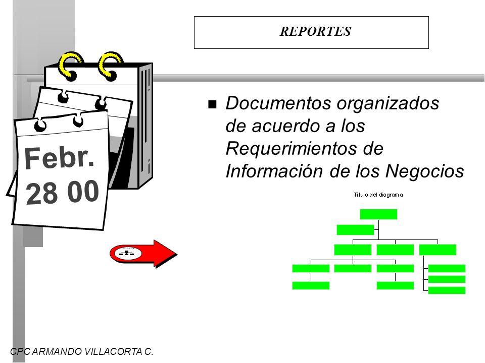 CPC ARMANDO VILLACORTA C. n Documentos organizados de acuerdo a los Requerimientos de Información de los Negocios Febr. 28 00 REPORTES