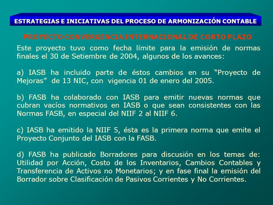 ESTRATEGIAS E INICIATIVAS DEL PROCESO DE ARMONIZACIÓN CONTABLE PROYECTO CONVERGENCIA INTERNACIONAL DE CORTO PLAZO Este proyecto tuvo como fecha límite