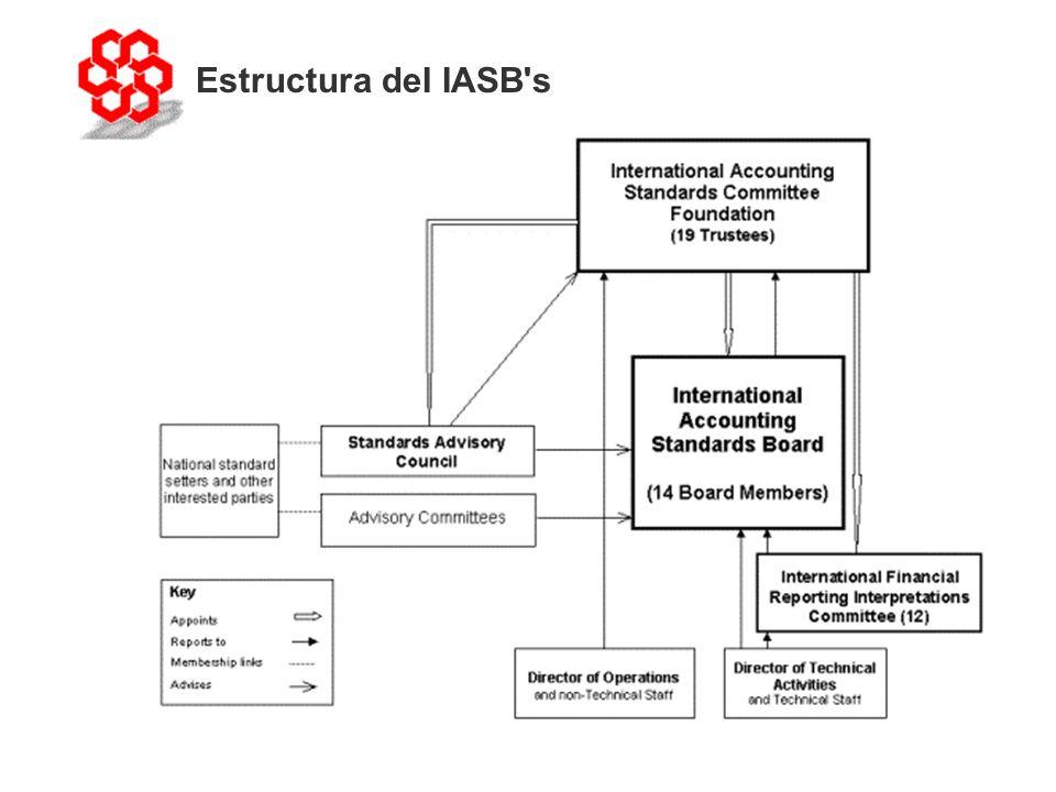 Estructura deI IASB's