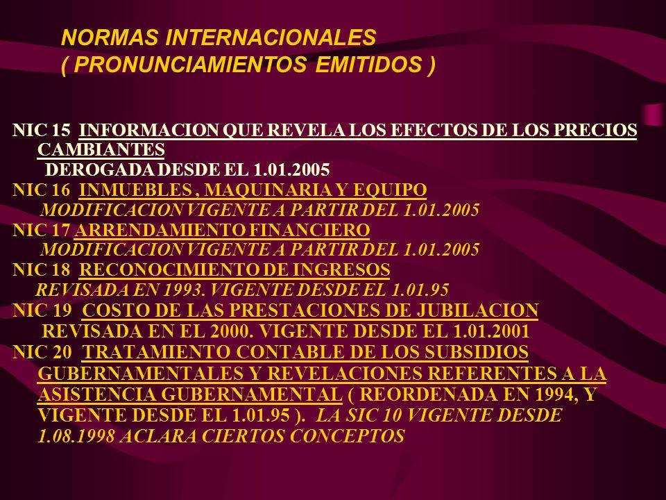 NIC 15 INFORMACION QUE REVELA LOS EFECTOS DE LOS PRECIOS CAMBIANTES DEROGADA DESDE EL 1.01.2005 NIC 16 INMUEBLES, MAQUINARIA Y EQUIPO MODIFICACION VIG