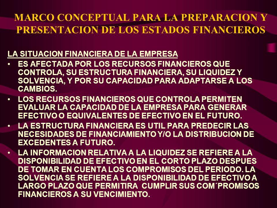MARCO CONCEPTUAL PARA LA PREPARACION Y PRESENTACION DE LOS ESTADOS FINANCIEROS LA SITUACION FINANCIERA DE LA EMPRESA ES AFECTADA POR LOS RECURSOS FINA