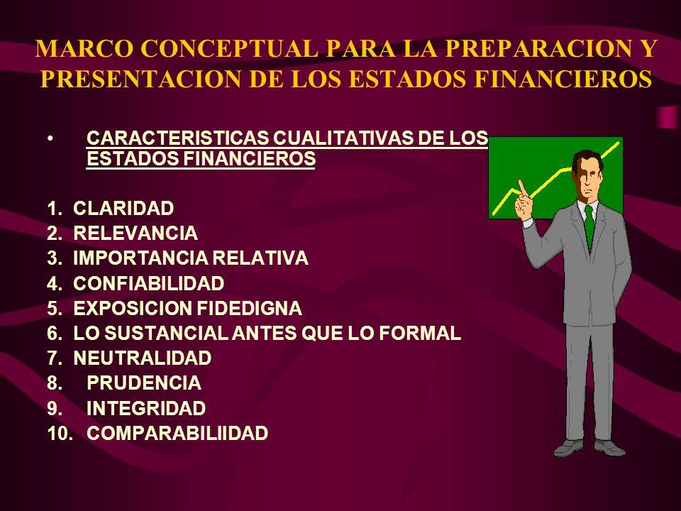 MARCO CONCEPTUAL PARA LA PREPARACION Y PRESENTACION DE LOS ESTADOS FINANCIEROS CARACTERISTICAS CUALITATIVAS DE LOS ESTADOS FINANCIEROS 1. CLARIDAD 2.