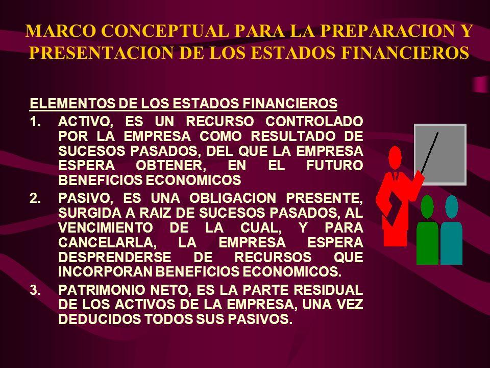 MARCO CONCEPTUAL PARA LA PREPARACION Y PRESENTACION DE LOS ESTADOS FINANCIEROS ELEMENTOS DE LOS ESTADOS FINANCIEROS 1.ACTIVO, ES UN RECURSO CONTROLADO