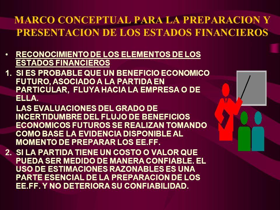 MARCO CONCEPTUAL PARA LA PREPARACION Y PRESENTACION DE LOS ESTADOS FINANCIEROS RECONOCIMIENTO DE LOS ELEMENTOS DE LOS ESTADOS FINANCIEROS 1. SI ES PRO