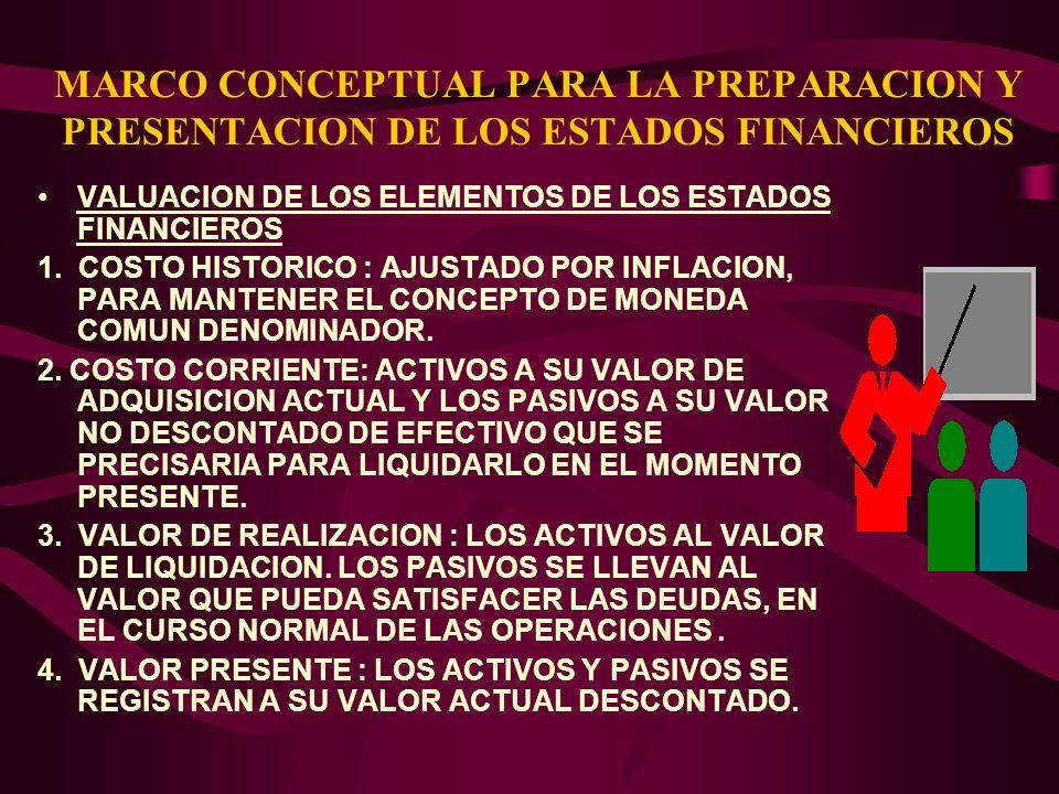 MARCO CONCEPTUAL PARA LA PREPARACION Y PRESENTACION DE LOS ESTADOS FINANCIEROS VALUACION DE LOS ELEMENTOS DE LOS ESTADOS FINANCIEROS 1. COSTO HISTORIC