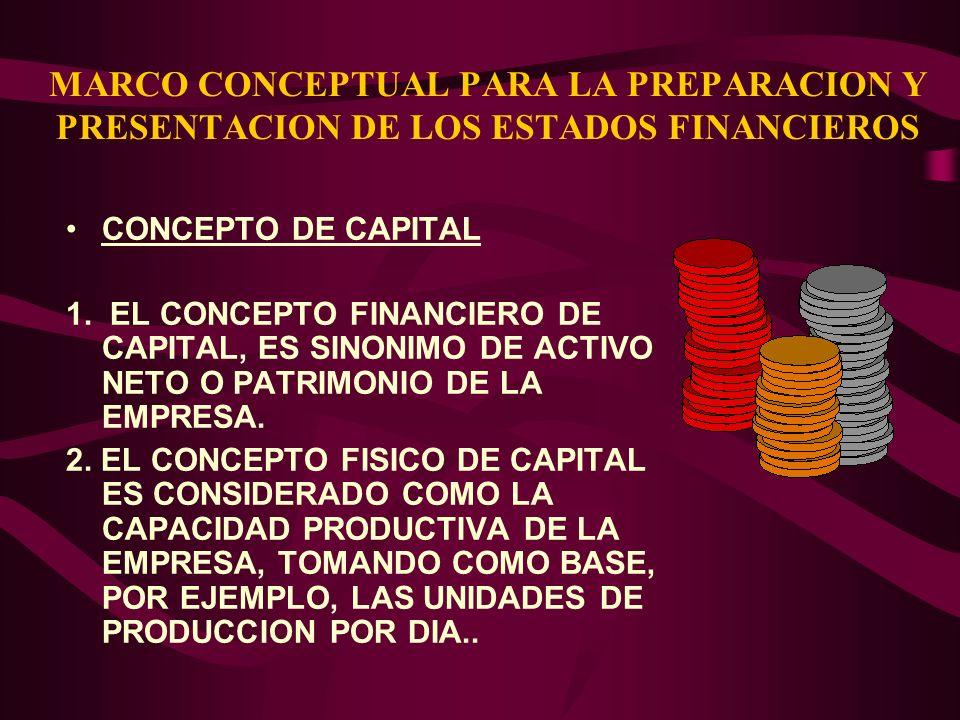 MARCO CONCEPTUAL PARA LA PREPARACION Y PRESENTACION DE LOS ESTADOS FINANCIEROS CONCEPTO DE CAPITAL 1. EL CONCEPTO FINANCIERO DE CAPITAL, ES SINONIMO D