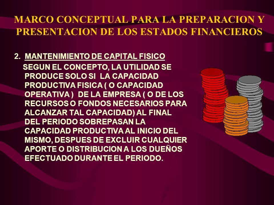 MARCO CONCEPTUAL PARA LA PREPARACION Y PRESENTACION DE LOS ESTADOS FINANCIEROS 2. MANTENIMIENTO DE CAPITAL FISICO SEGUN EL CONCEPTO, LA UTILIDAD SE PR