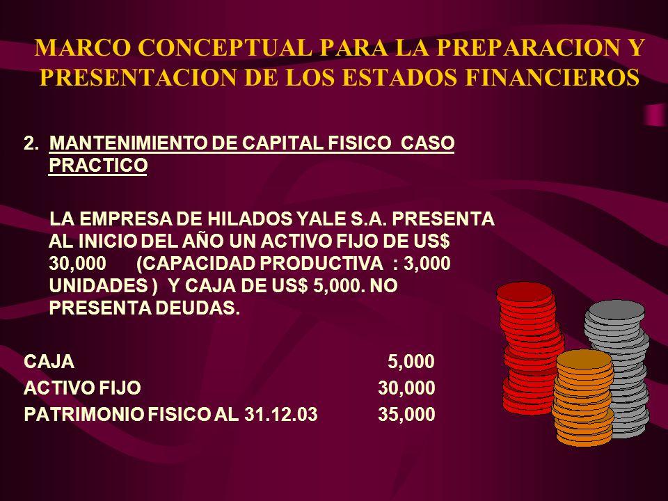 MARCO CONCEPTUAL PARA LA PREPARACION Y PRESENTACION DE LOS ESTADOS FINANCIEROS 2. MANTENIMIENTO DE CAPITAL FISICO CASO PRACTICO LA EMPRESA DE HILADOS