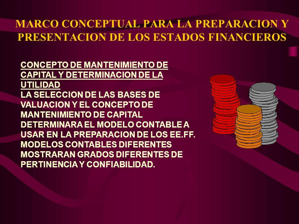 MARCO CONCEPTUAL PARA LA PREPARACION Y PRESENTACION DE LOS ESTADOS FINANCIEROS CONCEPTO DE MANTENIMIENTO DE CAPITAL Y DETERMINACION DE LA UTILIDAD LA
