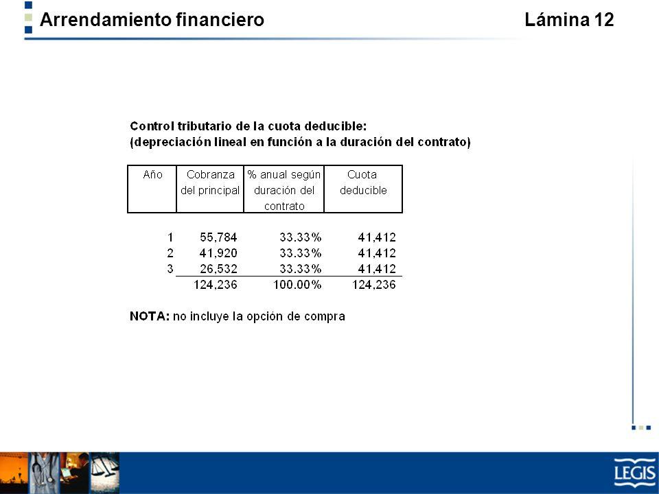 Arrendamiento financiero Lámina 12