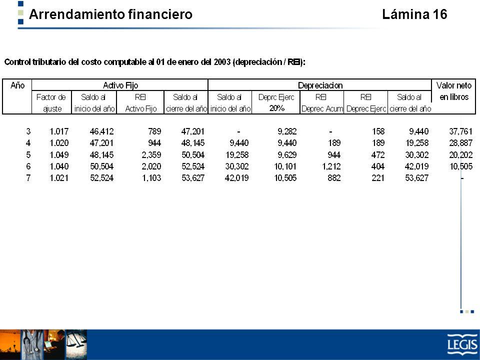 Arrendamiento financiero Lámina 16