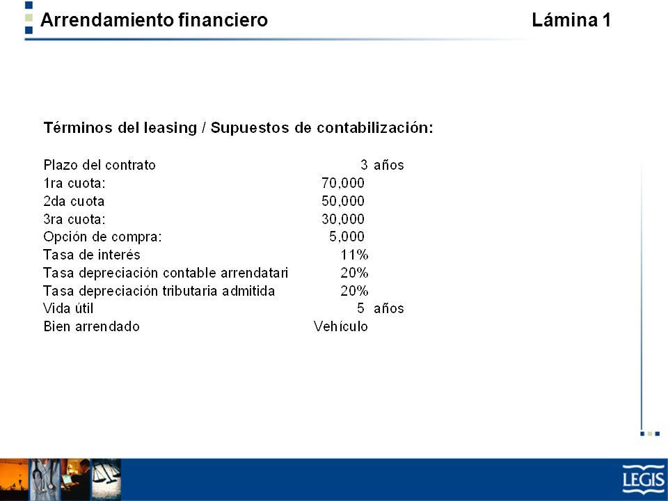 Arrendamiento financiero Lámina 1