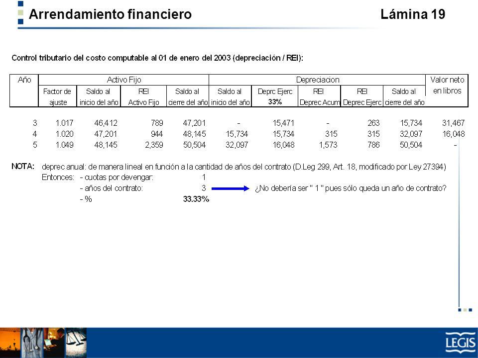 Arrendamiento financiero Lámina 19