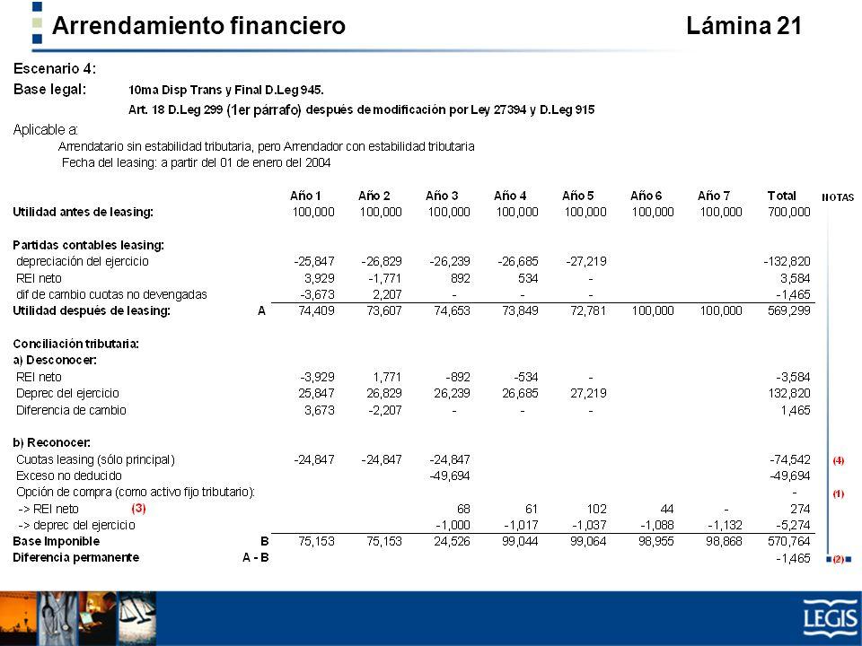 Arrendamiento financiero Lámina 21