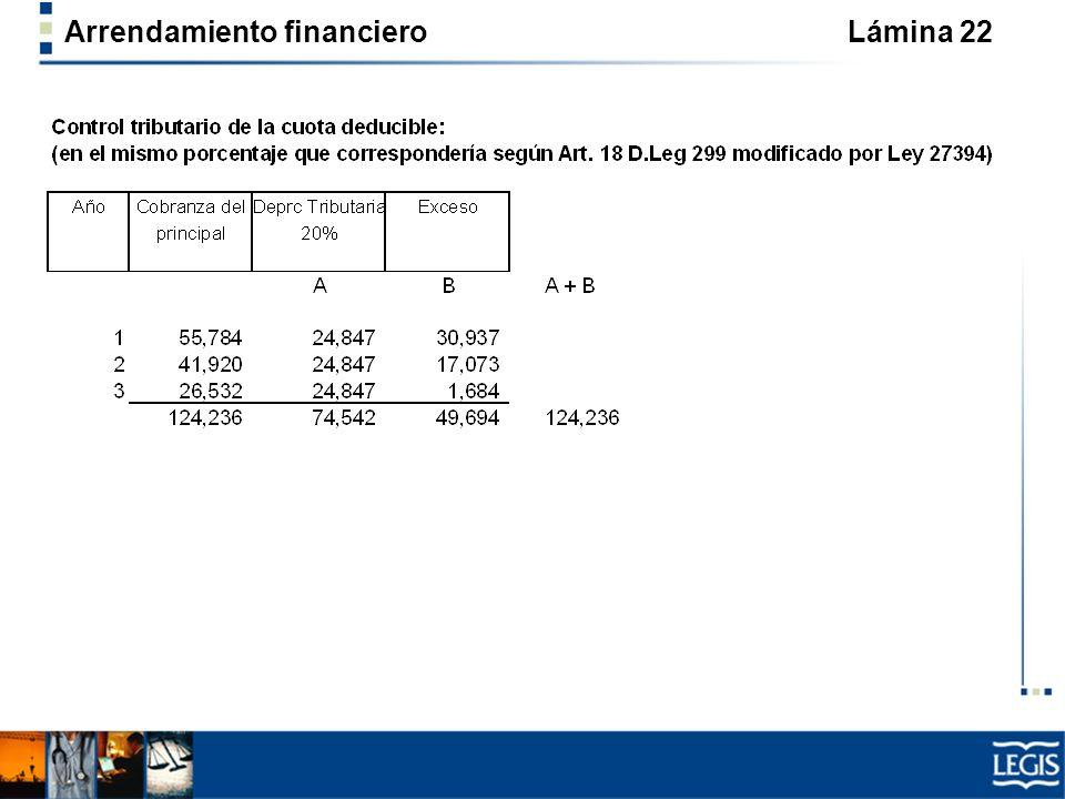 Arrendamiento financiero Lámina 22