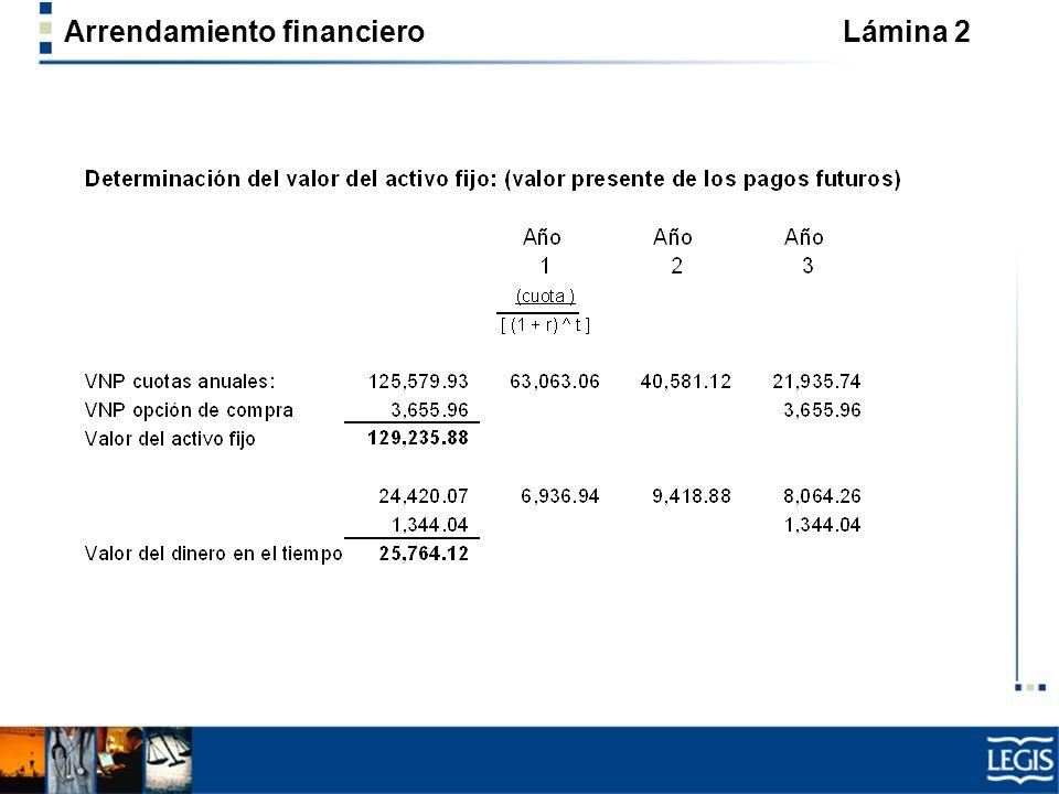 Arrendamiento financiero Lámina 3