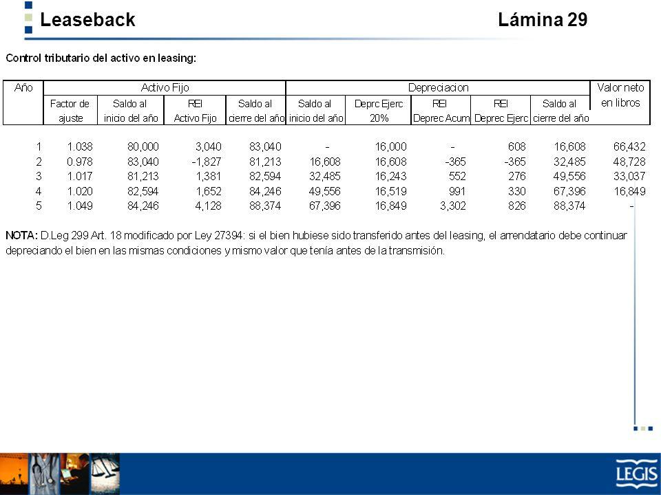 Leaseback Lámina 29