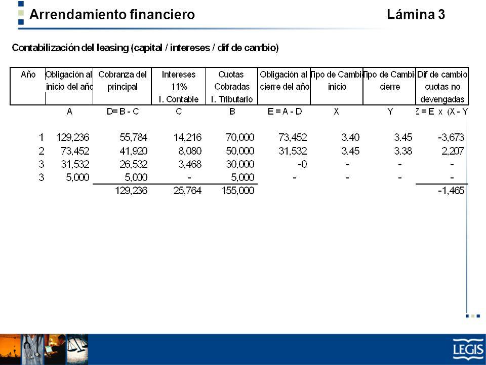 Arrendamiento financiero Lámina 4