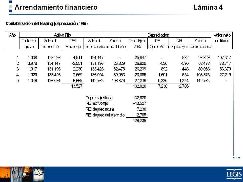 Arrendamiento financiero Lámina 15