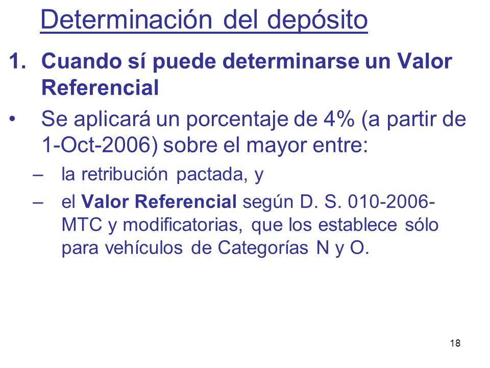 18 1.Cuando sí puede determinarse un Valor Referencial Se aplicará un porcentaje de 4% (a partir de 1-Oct-2006) sobre el mayor entre: –la retribución