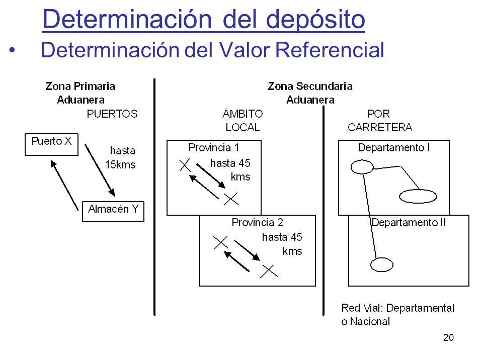 20 Determinación del depósito Determinación del Valor Referencial