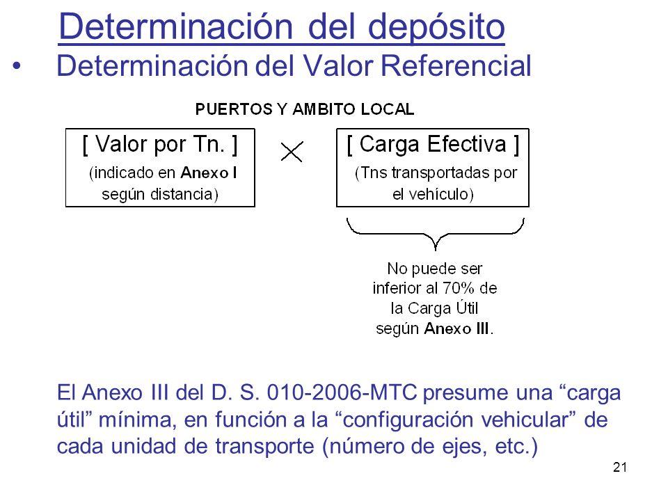 21 Determinación del depósito Determinación del Valor Referencial El Anexo III del D. S. 010-2006-MTC presume una carga útil mínima, en función a la c