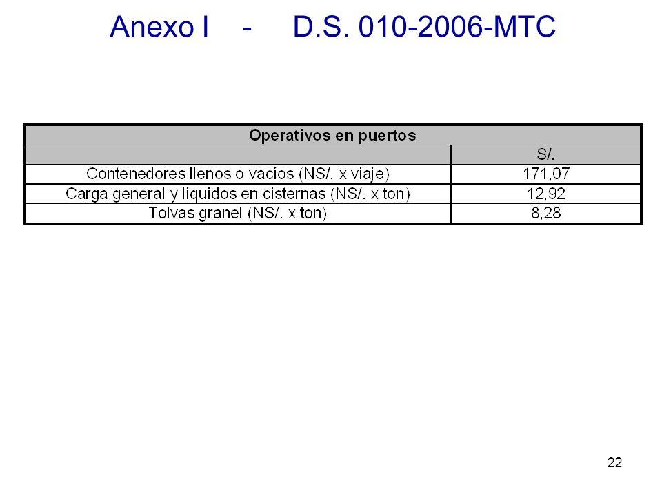 22 Anexo I - D.S. 010-2006-MTC