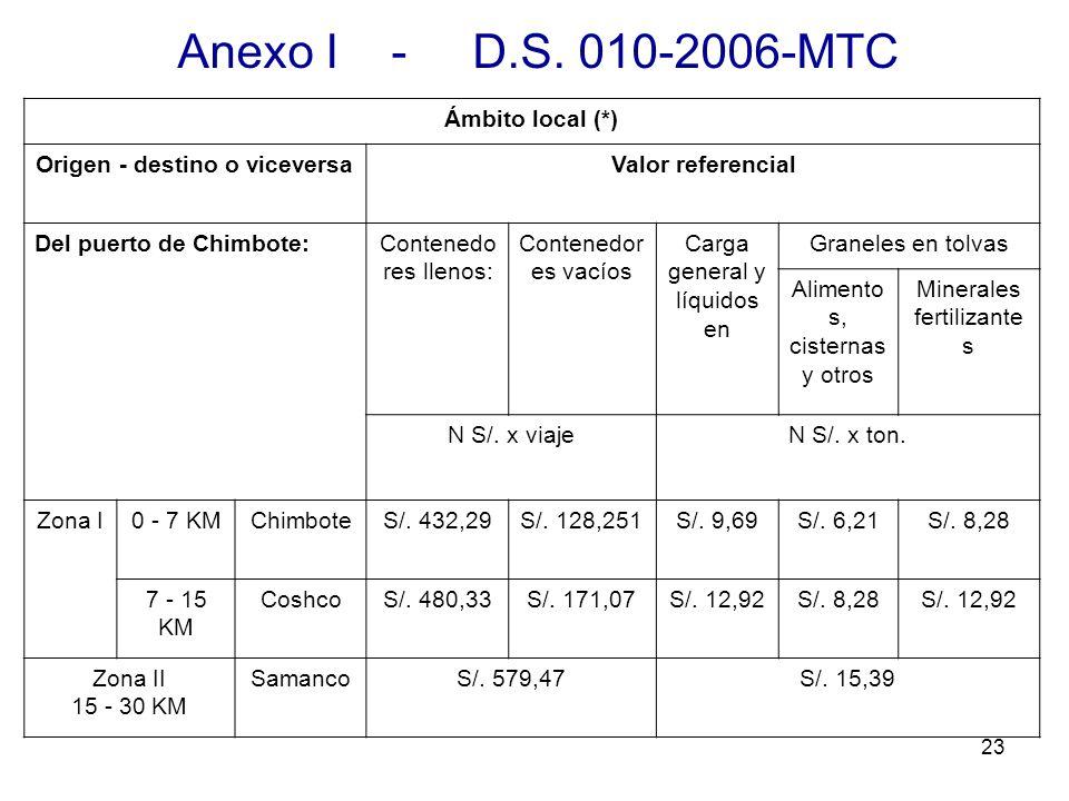 23 Anexo I - D.S. 010-2006-MTC Ámbito local (*) Origen - destino o viceversaValor referencial Del puerto de Chimbote:Contenedo res llenos: Contenedor