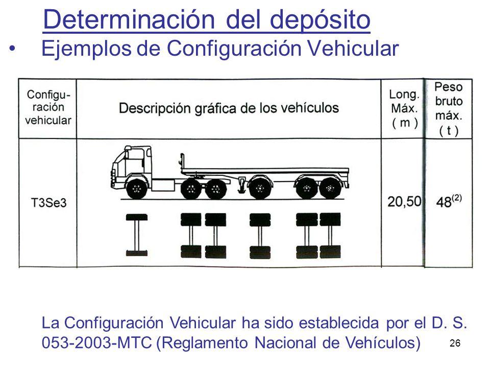 26 Determinación del depósito Ejemplos de Configuración Vehicular La Configuración Vehicular ha sido establecida por el D. S. 053-2003-MTC (Reglamento