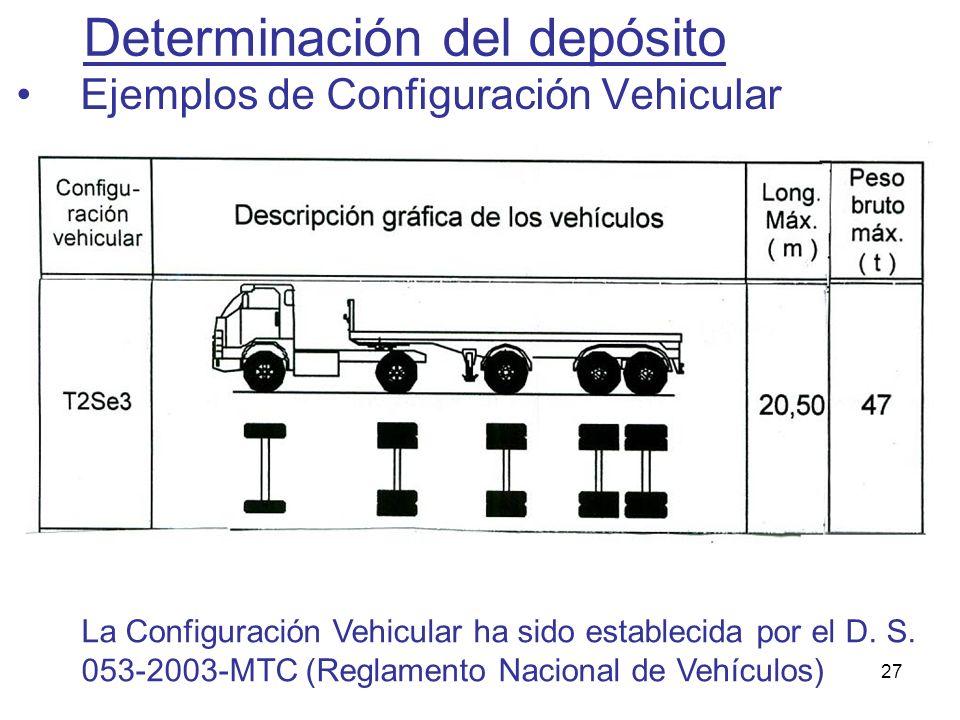 27 Determinación del depósito Ejemplos de Configuración Vehicular La Configuración Vehicular ha sido establecida por el D. S. 053-2003-MTC (Reglamento
