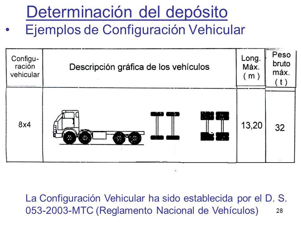 28 Determinación del depósito Ejemplos de Configuración Vehicular La Configuración Vehicular ha sido establecida por el D. S. 053-2003-MTC (Reglamento