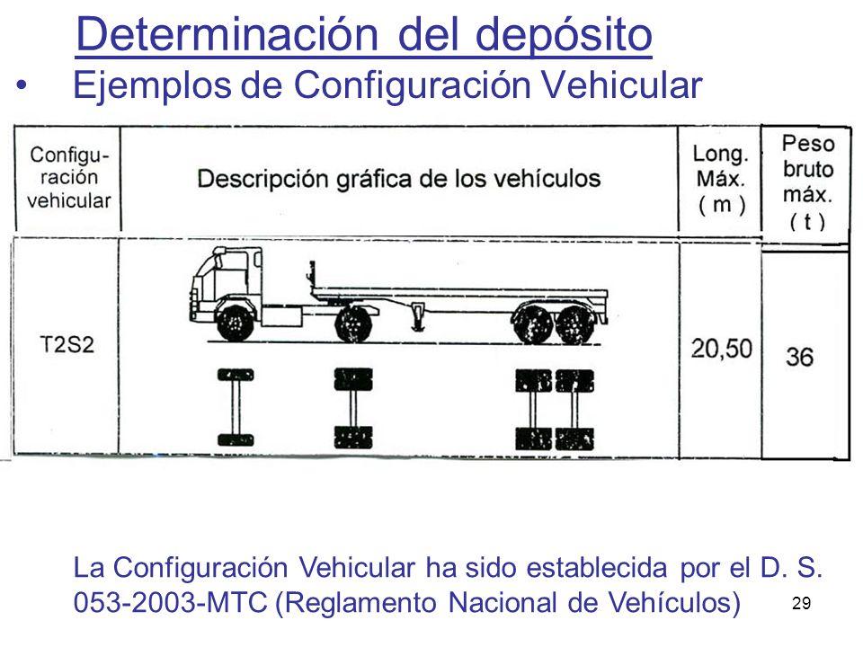 29 Determinación del depósito Ejemplos de Configuración Vehicular La Configuración Vehicular ha sido establecida por el D. S. 053-2003-MTC (Reglamento