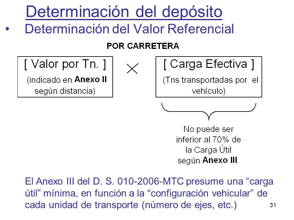 31 Determinación del depósito Determinación del Valor Referencial El Anexo III del D. S. 010-2006-MTC presume una carga útil mínima, en función a la c