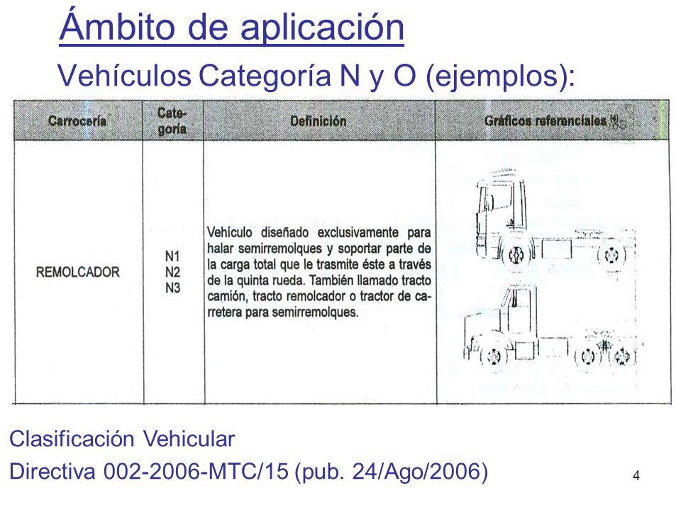 4 Vehículos Categoría N y O (ejemplos): Ámbito de aplicación Clasificación Vehicular Directiva 002-2006-MTC/15 (pub. 24/Ago/2006)