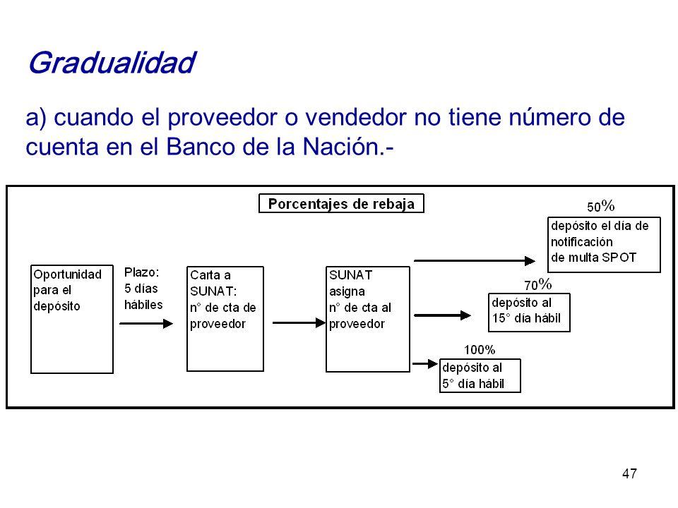 47 Gradualidad a) cuando el proveedor o vendedor no tiene número de cuenta en el Banco de la Nación.-